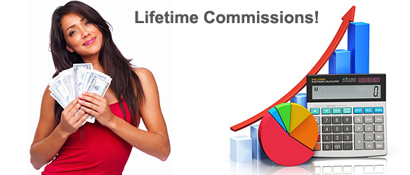 Lifetime Affiliate Commissions